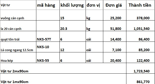 Bộ lan can cầu thang NKSB-12 (Vật tư 1m)